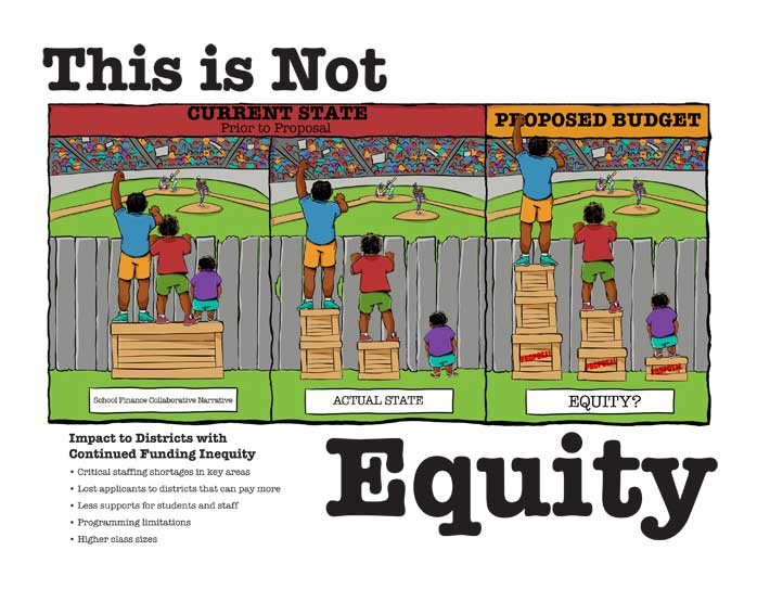 This is Not Equity