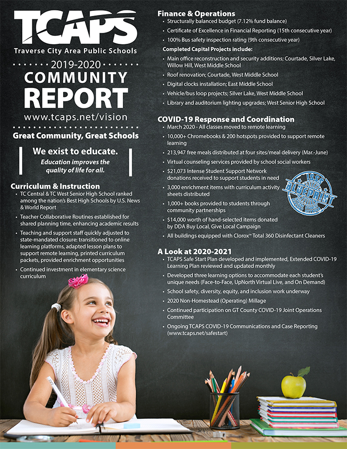 2019-2020 Community Report - see below for text