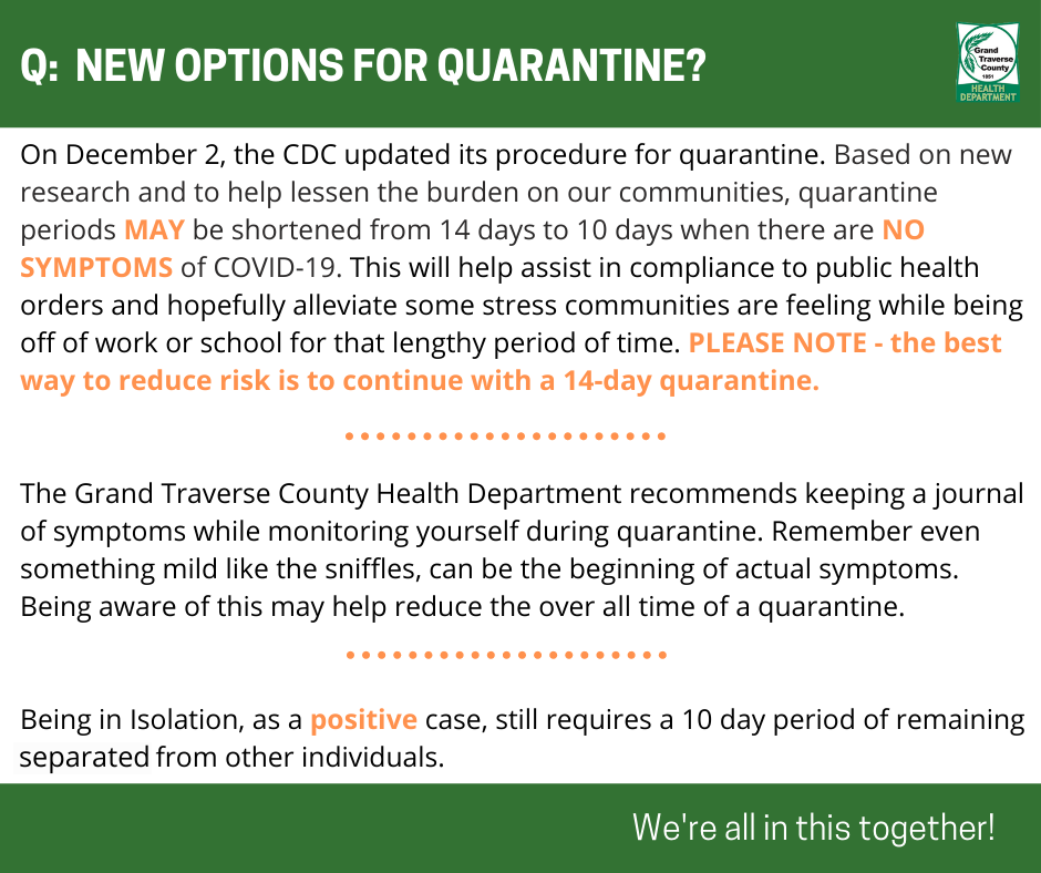New Options for Quarantine