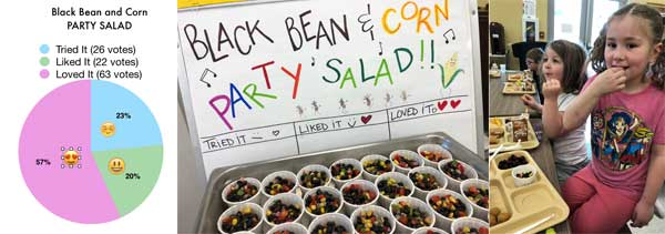 students trying black bean and corn party salad