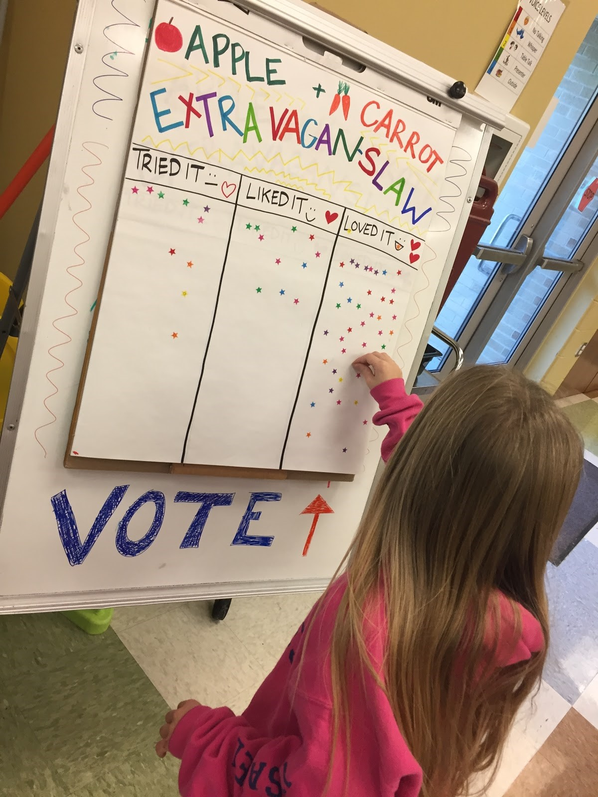 Student voting on how she liked the apple carrot extraagan-slaw taste test
