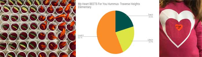 My Heart BEETS for you Hummus Samples