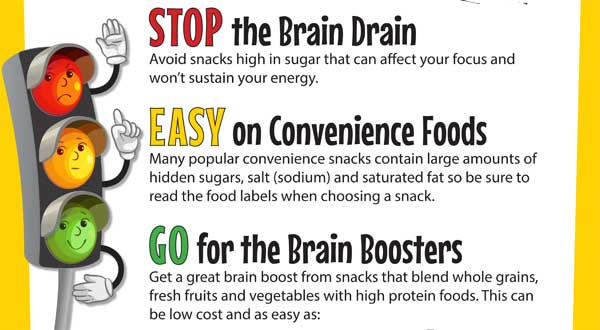 stop the brain drain snack suggestions graphic