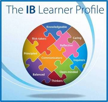 learner profile puzzle